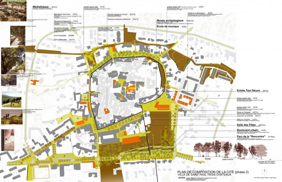 espaces publics et projet long terme
