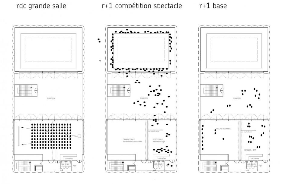 configurations en r+1