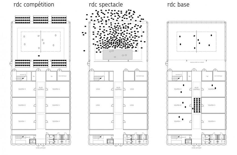 configurations en rdc